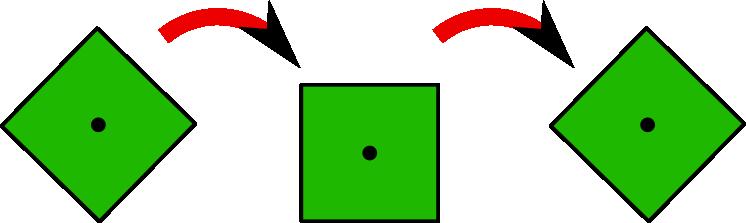 Diagram of rotating square wheel