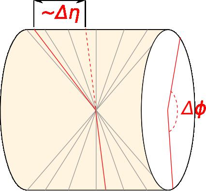 Detector coordinates