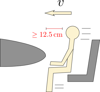 person in car with 12.5 cm margin