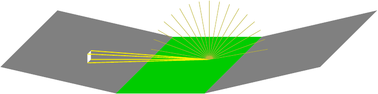 Diagram of reflection