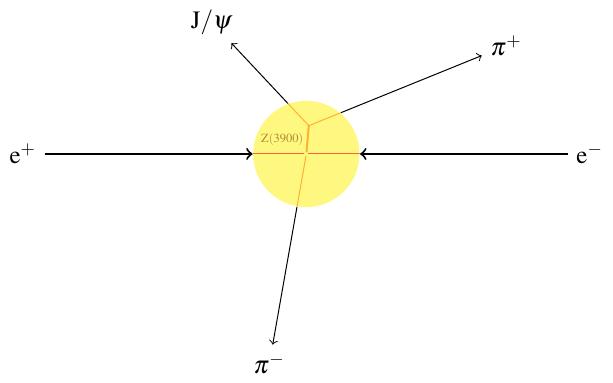 Zc(3900) decay schematic